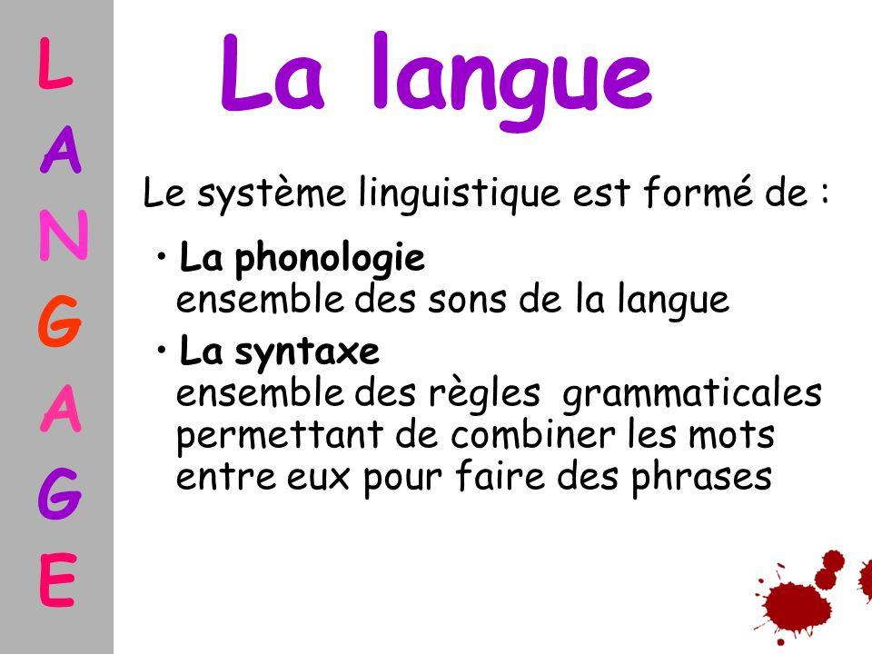 La langue Le système linguistique est formé de : La phonologie ensemble des sons de la langue La syntaxe ensemble des règles grammaticales permettant