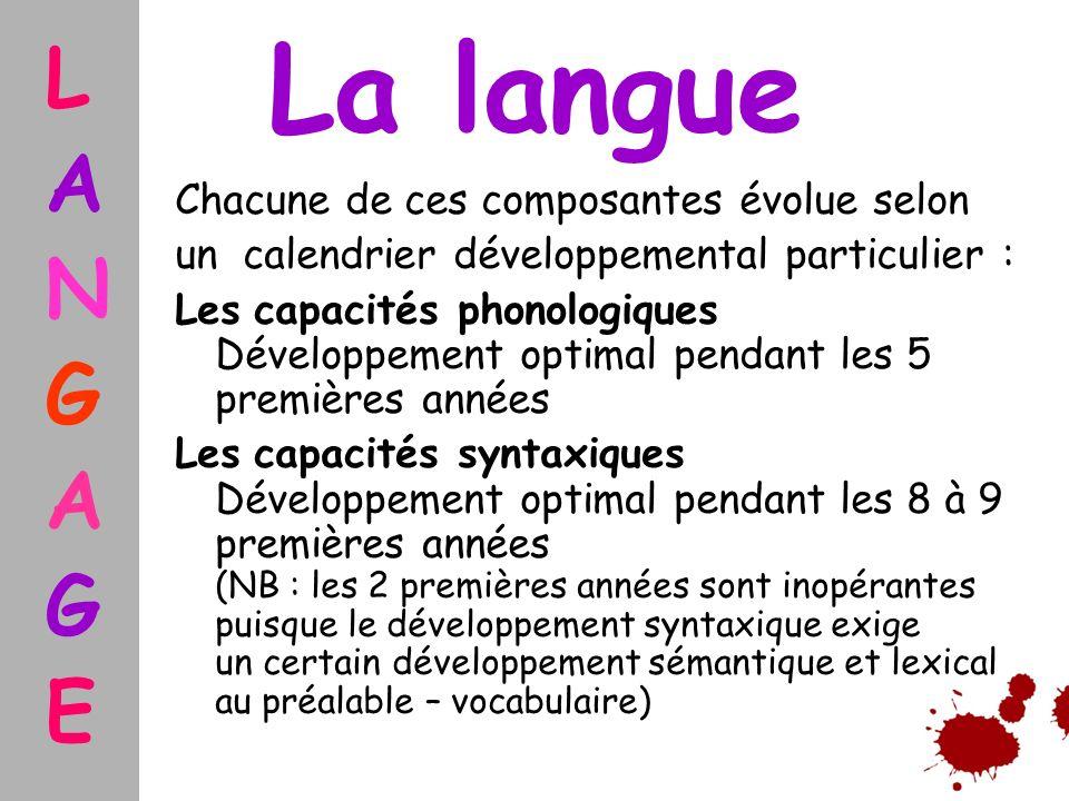 La langue Chacune de ces composantes évolue selon un calendrier développemental particulier : Les capacités phonologiques Développement optimal pendan