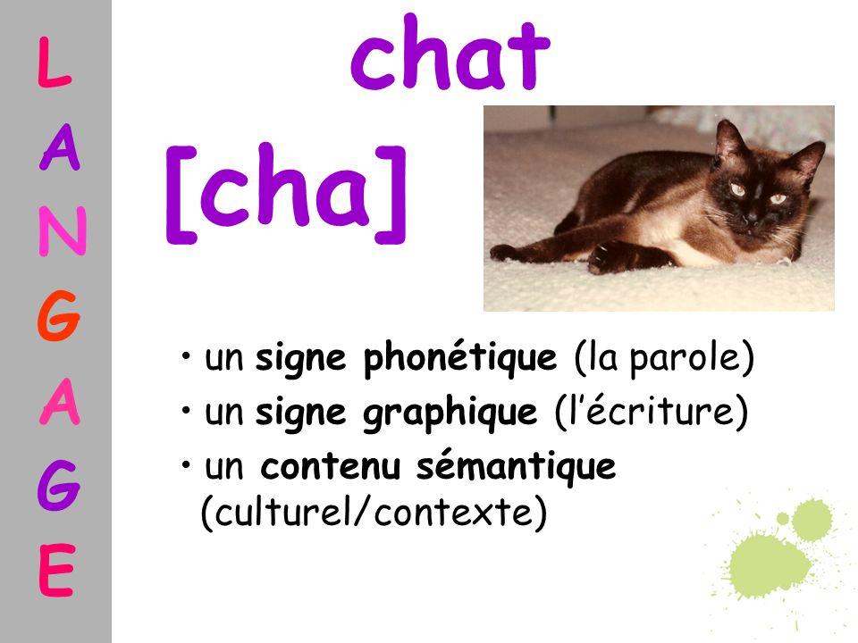 chat [cha] un signe phonétique (la parole) un signe graphique (lécriture) un contenu sémantique (culturel/contexte) L A N G A G E