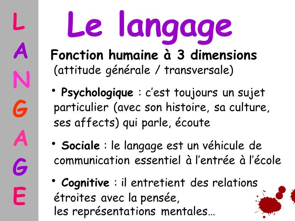 Le langage Fonction humaine à 3 dimensions (attitude générale / transversale) Psychologique : cest toujours un sujet particulier (avec son histoire, s
