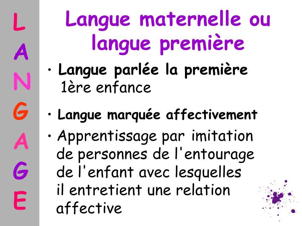 Langue maternelle ou langue première Langue parlée la première 1ère enfance Langue marquée affectivement Apprentissage par imitation de personnes de l