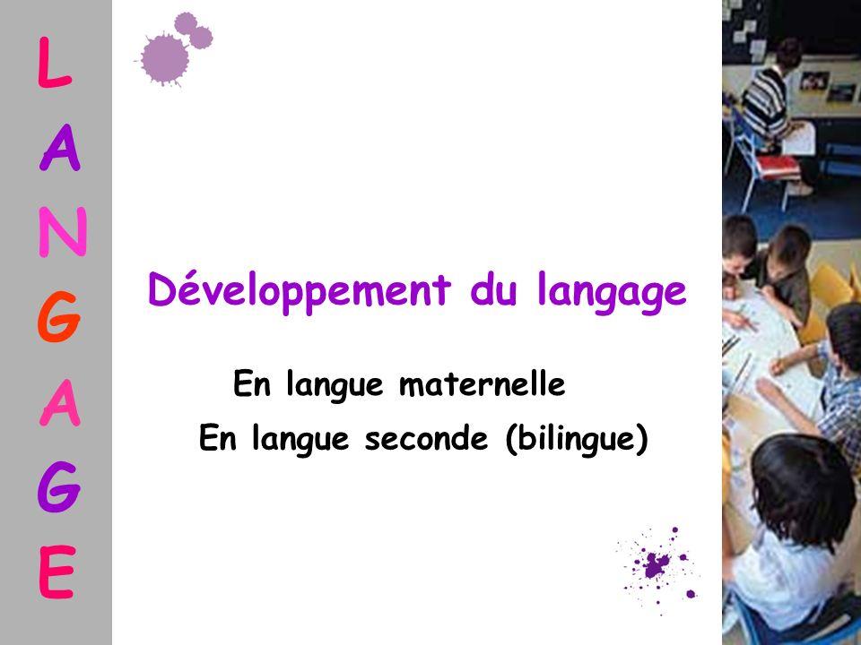L A N G A G E Développement du langage En langue maternelle En langue seconde (bilingue)