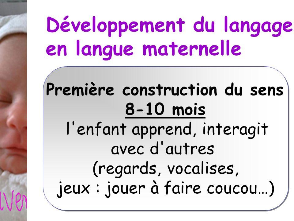 Développement du langage en langue maternelle Première construction du sens 8-10 mois l'enfant apprend, interagit avec d'autres (regards, vocalises, j