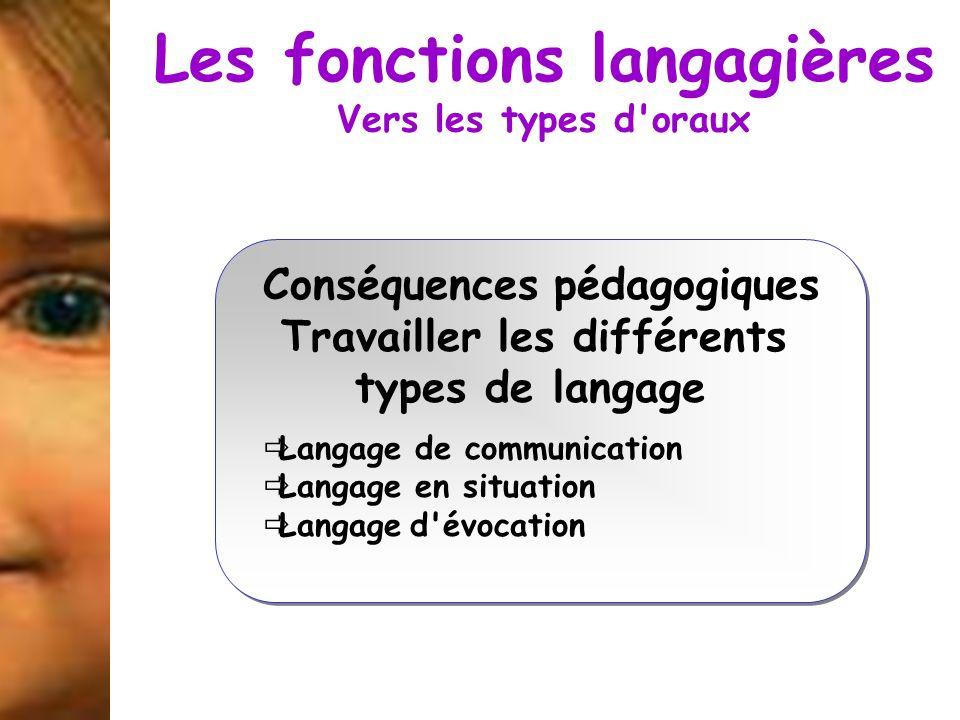 Les fonctions langagières Vers les types d'oraux Conséquences pédagogiques Travailler les différents types de langage Langage de communication Langage