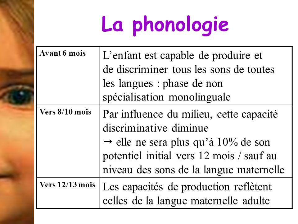 La phonologie Avant 6 mois Lenfant est capable de produire et de discriminer tous les sons de toutes les langues : phase de non spécialisation monolin