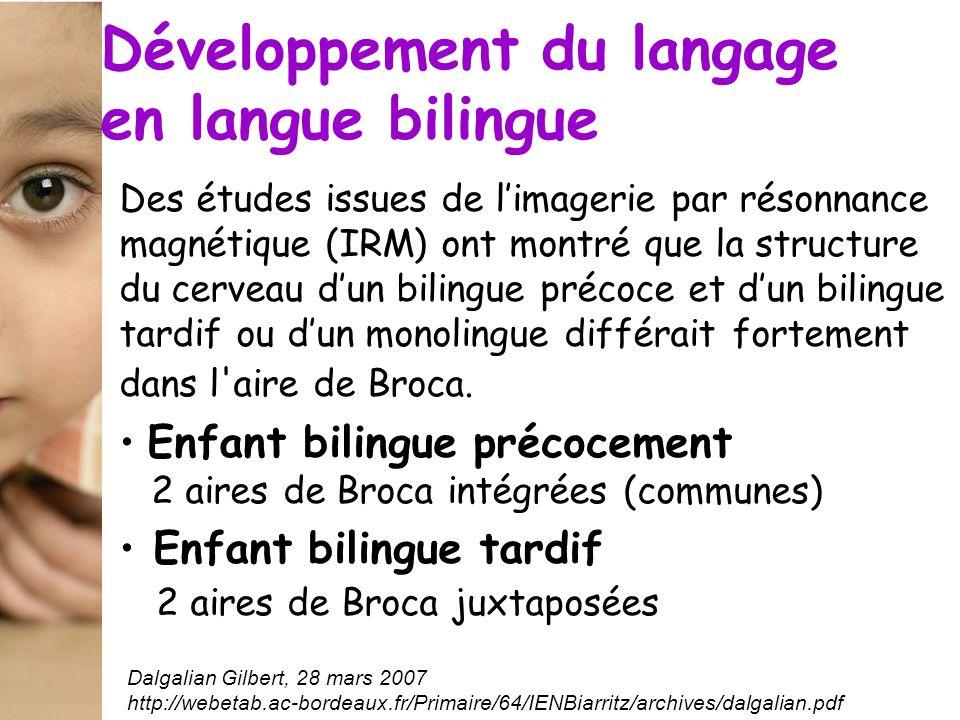 Dalgalian Gilbert, 28 mars 2007 http://webetab.ac-bordeaux.fr/Primaire/64/IENBiarritz/archives/dalgalian.pdf Des études issues de limagerie par résonn