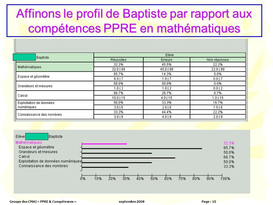 Groupe des CMAI « PPRE & Compétences »septembre 2008 Page : 10 Affinons le profil de Baptiste par rapport aux compétences PPRE en mathématiques