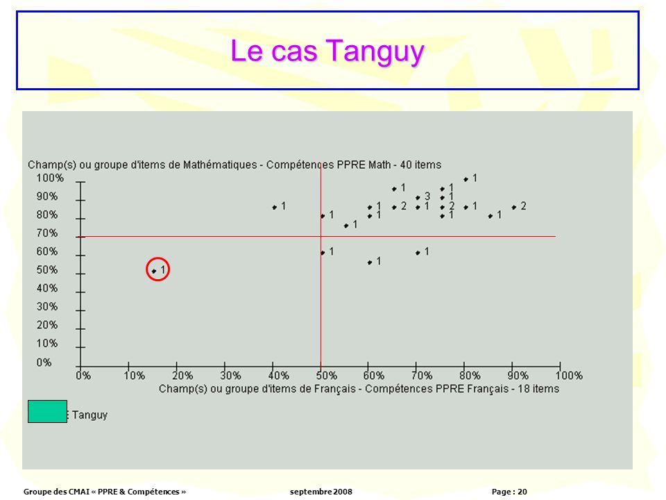 Groupe des CMAI « PPRE & Compétences »septembre 2008 Page : 20 Le cas Tanguy