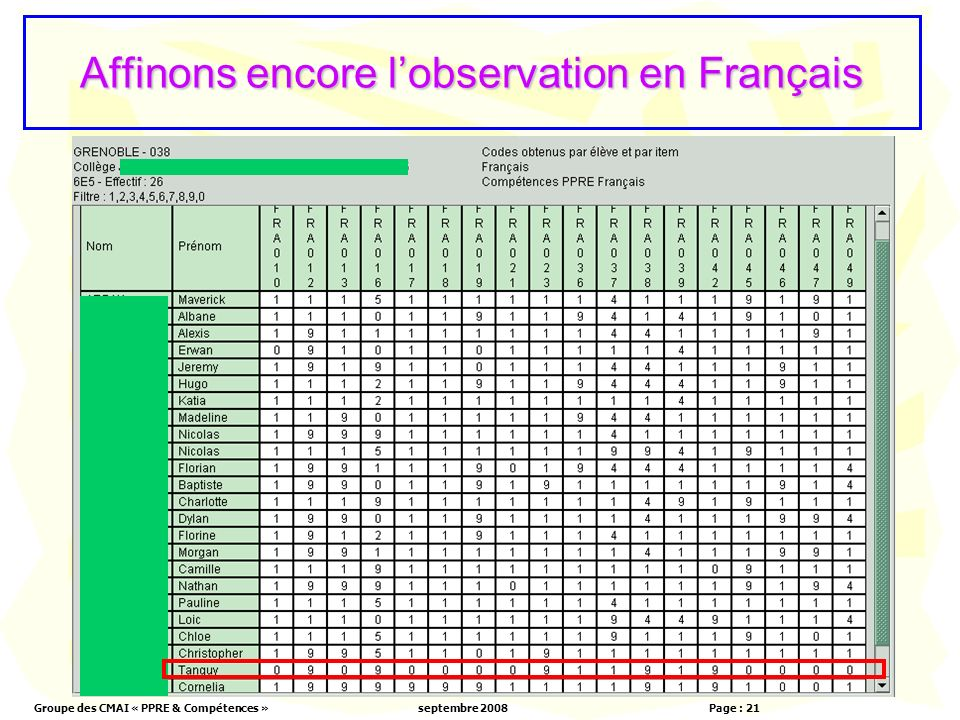 Groupe des CMAI « PPRE & Compétences »septembre 2008 Page : 21 Affinons encore lobservation en Français