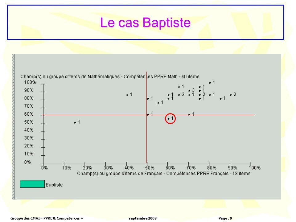 Groupe des CMAI « PPRE & Compétences »septembre 2008 Page : 9 Le cas Baptiste