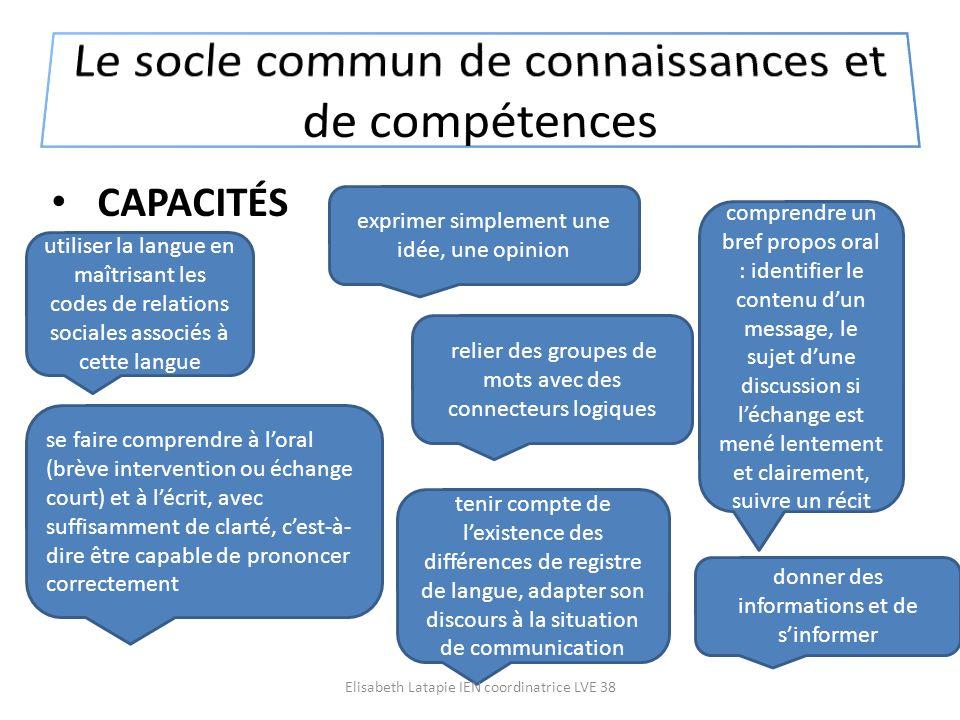 CAPACITÉS utiliser la langue en maîtrisant les codes de relations sociales associés à cette langue tenir compte de lexistence des différences de regis