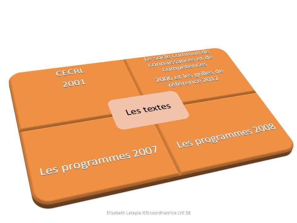 Le Cadre européen commun de référence pour les langues - document publié par le Conseil de l Europe en 2001 Elisabeth Latapie IEN coordinatrice LVE 38