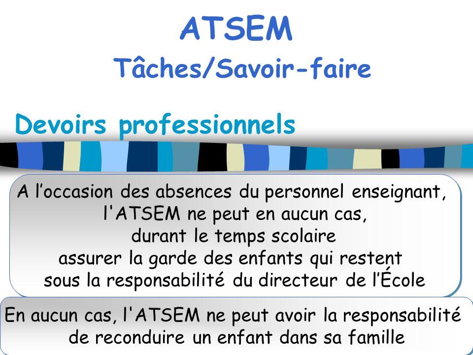 ATSEM Tâches/Savoir-faire Devoirs professionnels A loccasion des absences du personnel enseignant, l'ATSEM ne peut en aucun cas, durant le temps scola
