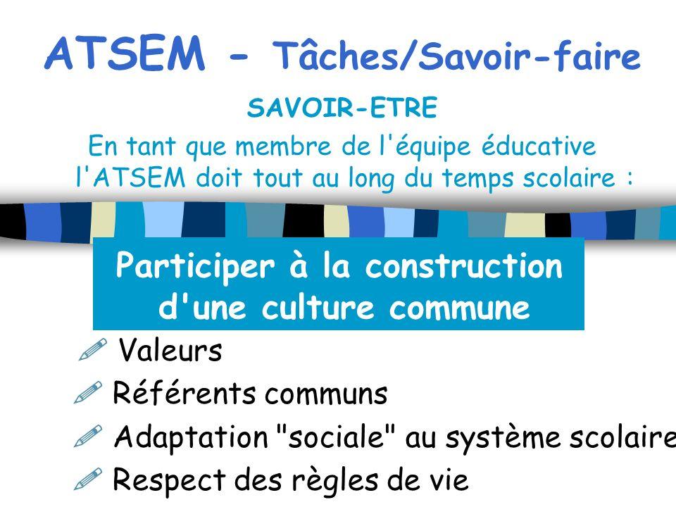 ATSEM - Tâches/Savoir-faire SAVOIR-ETRE En tant que membre de l'équipe éducative l'ATSEM doit tout au long du temps scolaire : Valeurs Référents commu