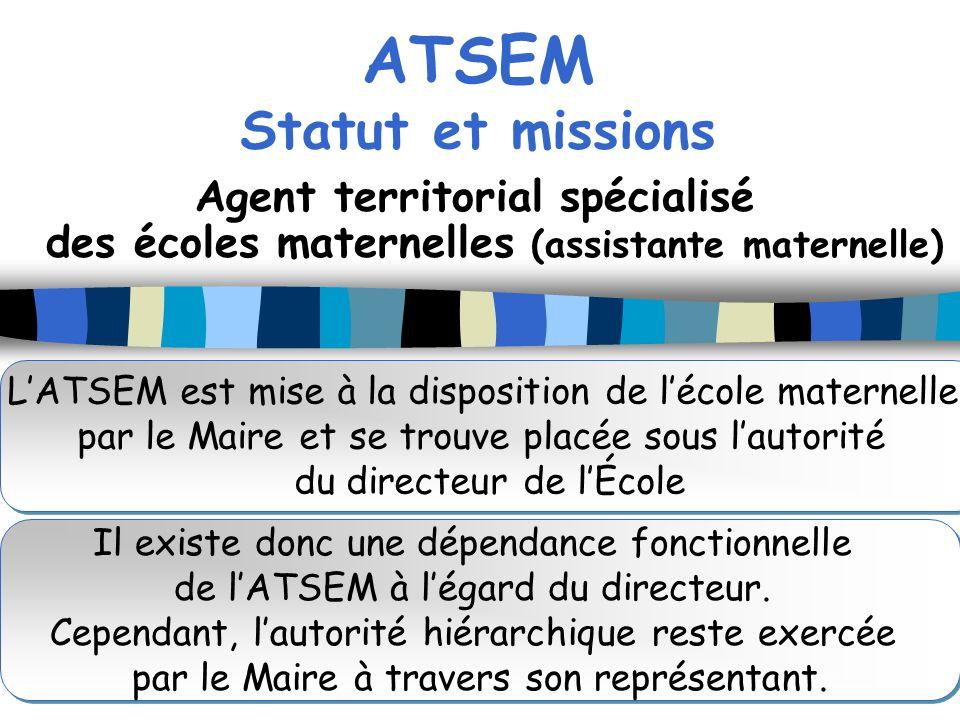 ATSEM Statut et missions Agent territorial spécialisé des écoles maternelles (assistante maternelle) LATSEM est mise à la disposition de lécole matern