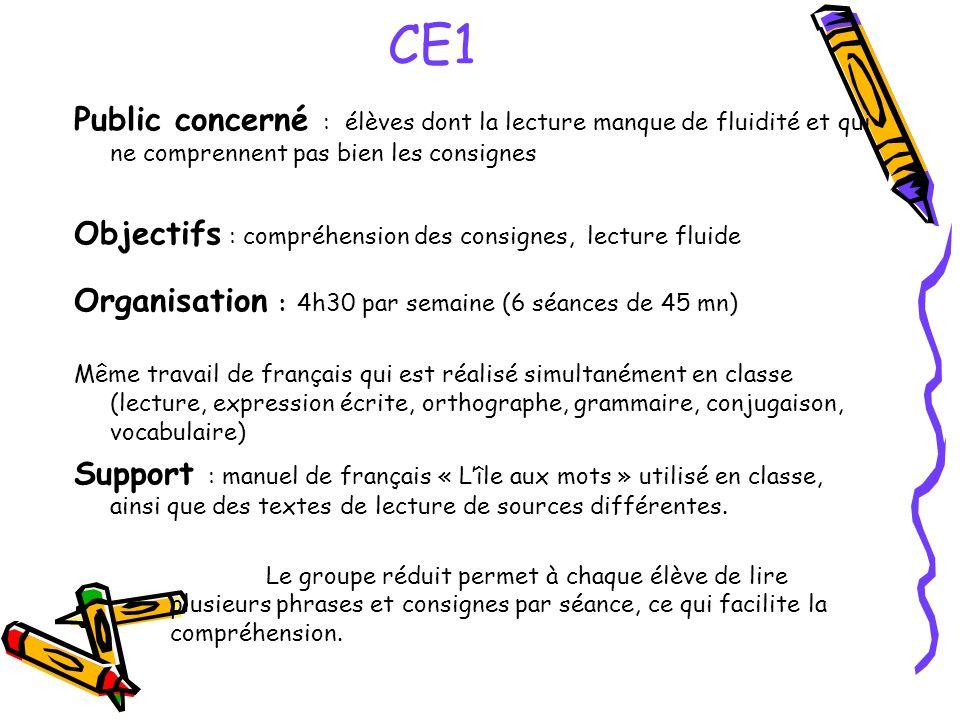 CE1 Public concerné : élèves dont la lecture manque de fluidité et qui ne comprennent pas bien les consignes Objectifs : compréhension des consignes,