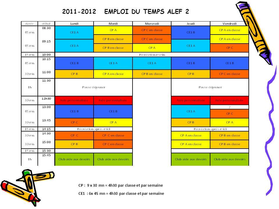 2011-2012 EMPLOI DU TEMPS ALEF 2 CP : 9 x 30 mn = 4h30 par classe et par semaine CE1 : 6x 45 mn = 4h30 par classe et par semaine