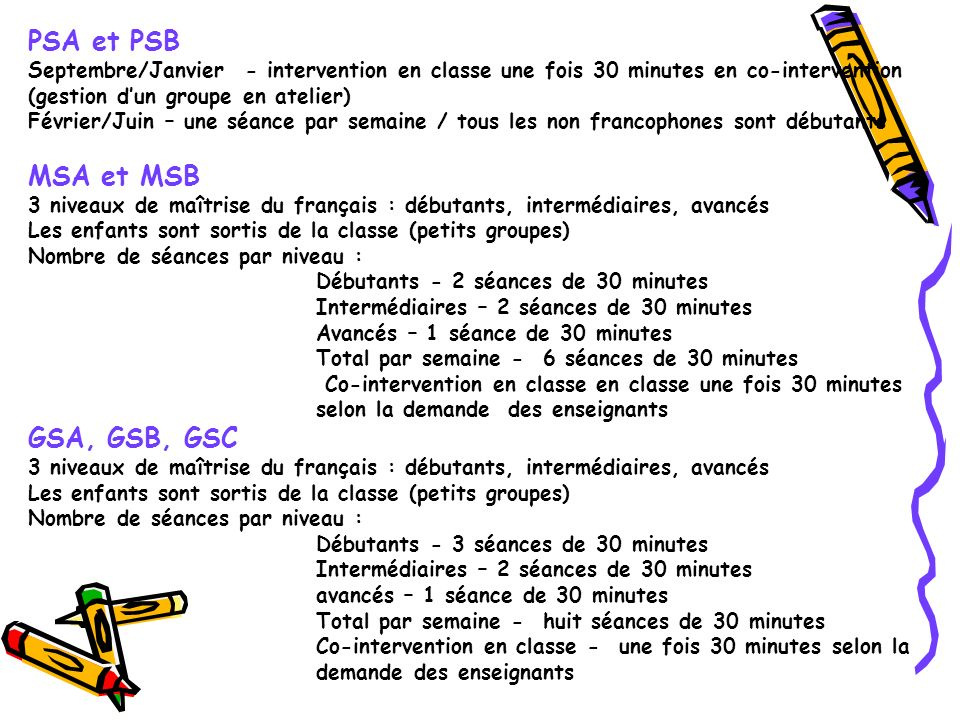ClassesEffectif classe Effectif concerné Effectif concerné Durée de la séance NFD non francophones débutants NFI non francophones intermédiaires NFA non francophones avancés nombre et taille des groupes nombre de séances par semaine nombre et taille des groupes nombre de séances par semaine nombre et taille des groupes nombre de séances par semaine MS a252518 (72%)1 x 4 + 1 x 3 21 x 5 + 1 x 6 130 min MS b2518 (72%)1 x 42 22 x 5130 min GS a252520 (80%)1 x 431 x 5 + 1 x 4 21 x 7130 min GS b2416 (67%)1 x 432 x 421 x 4130 min GS c252515 (60%)1 x 332 x 421 x 4130 min Totaux 12487 (70%)22 enfants 15 séances 21 enfants 14 séances31 enfants 5 séances ALEF 12011/2012 Lycée Victor Hugo Sofia