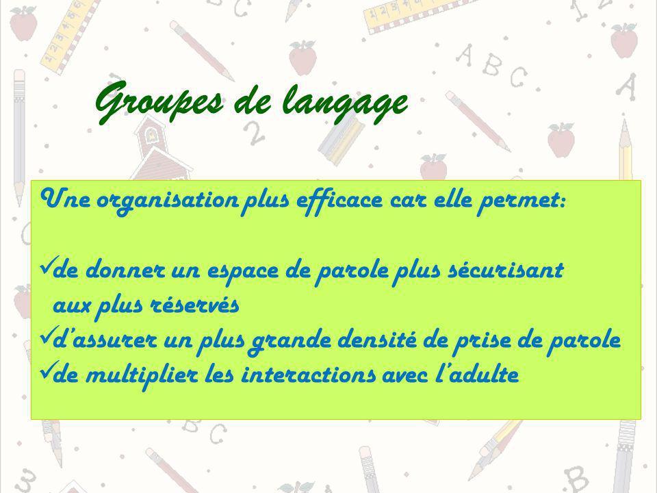 Une organisation plus efficace car elle permet: de donner un espace de parole plus sécurisant aux plus réservés dassurer un plus grande densité de prise de parole de multiplier les interactions avec ladulte Groupes de langage