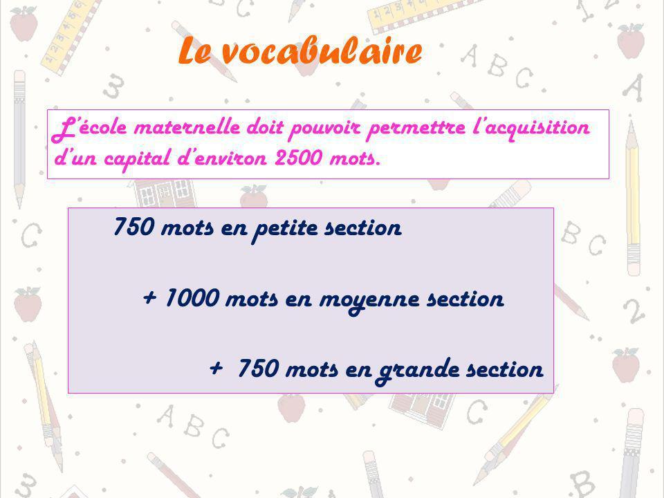 Le vocabulaire Lécole maternelle doit pouvoir permettre lacquisition dun capital denviron 2500 mots. 750 mots en petite section + 1000 mots en moyenne