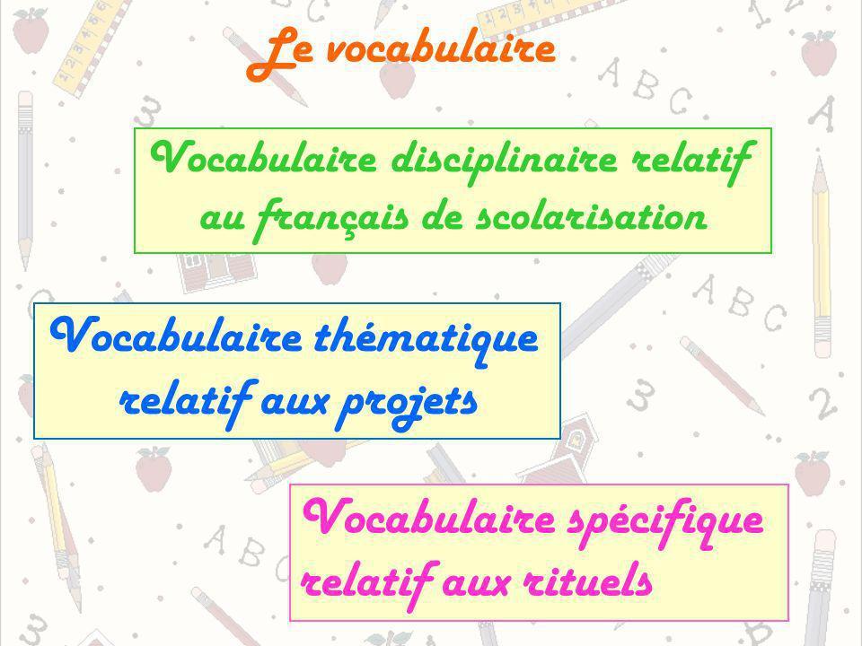 Vocabulaire disciplinaire relatif au français de scolarisation Vocabulaire thématique relatif aux projets Le vocabulaire Vocabulaire spécifique relatif aux rituels