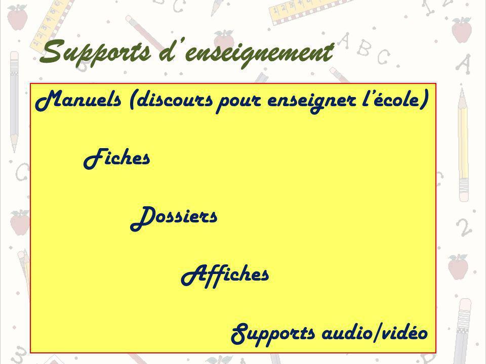 Rôle du maître Veiller à lauthenticité Choisir les situations Réitérer et verbaliser Proposer des feed-back