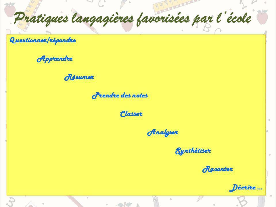 Les grands axes de lapprentissage de la langue La syntaxe Les complexités Pour et parce que Découpe pour coller.