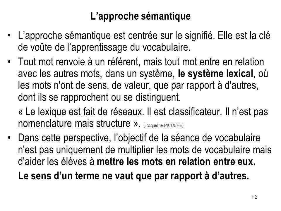 12 Lapproche sémantique Lapproche sémantique est centrée sur le signifié. Elle est la clé de voûte de lapprentissage du vocabulaire. Tout mot renvoie