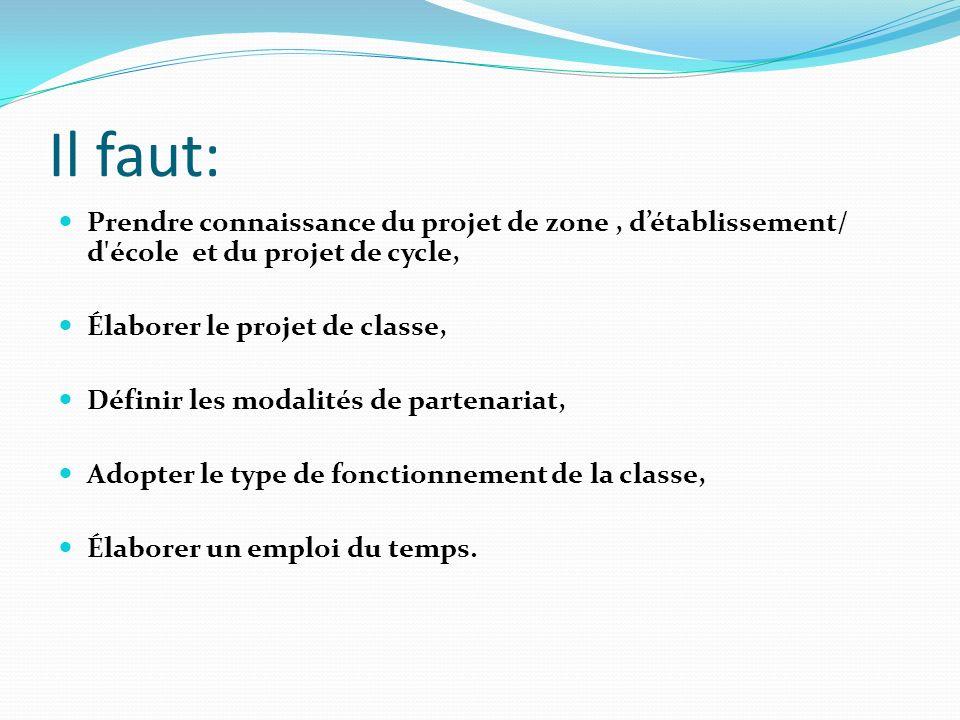 Il faut: Prendre connaissance du projet de zone, détablissement/ d'école et du projet de cycle, Élaborer le projet de classe, Définir les modalités de