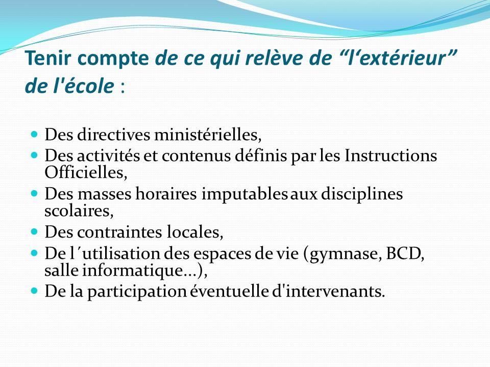 Tenir compte de ce qui relève de lextérieur de l'école : Des directives ministérielles, Des activités et contenus définis par les Instructions Officie