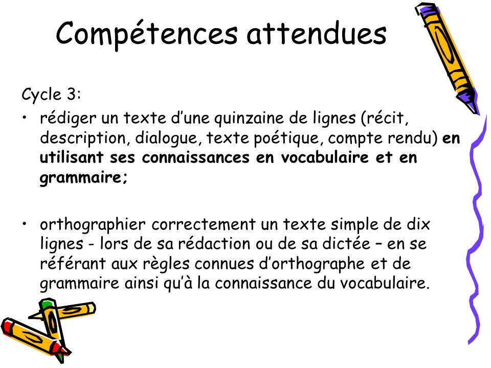 Compétences attendues Cycle 3: rédiger un texte dune quinzaine de lignes (récit, description, dialogue, texte poétique, compte rendu) en utilisant ses