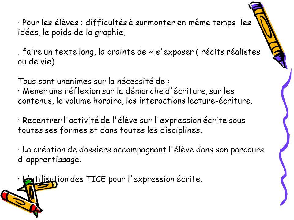 · Pour les élèves : difficultés à surmonter en même temps les idées, le poids de la graphie,. faire un texte long, la crainte de « s'exposer ( récits