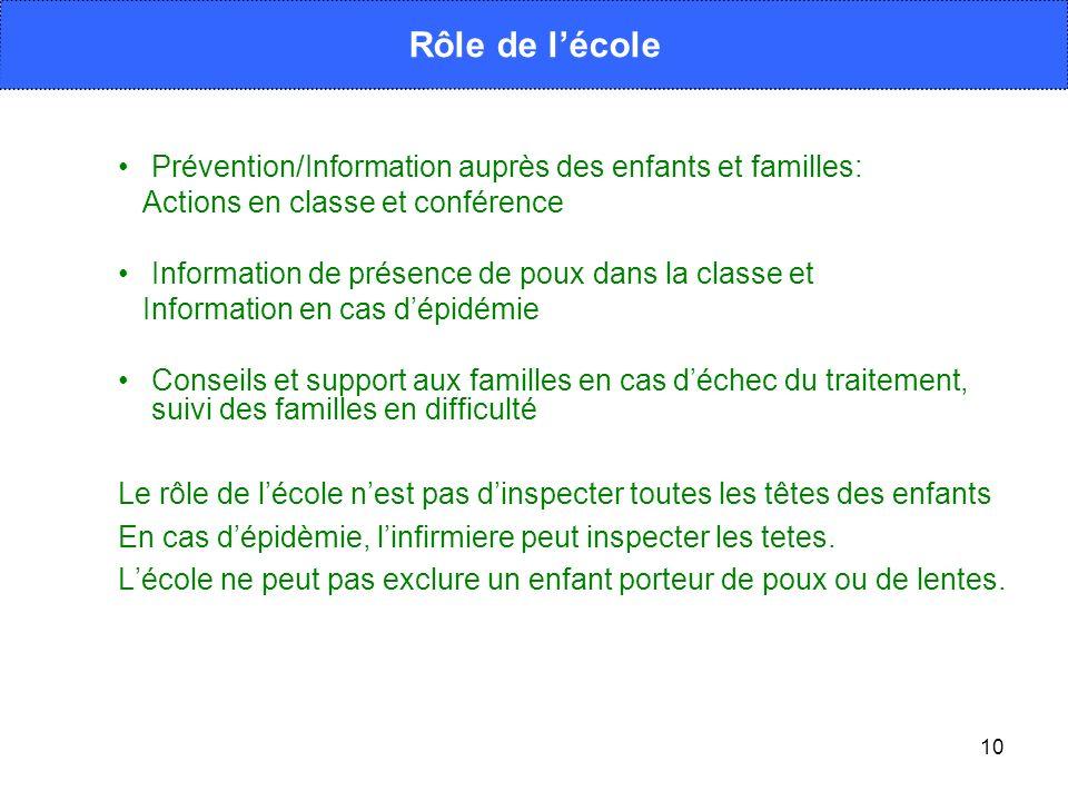 10 Prévention/Information auprès des enfants et familles: Actions en classe et conférence Information de présence de poux dans la classe et Informatio