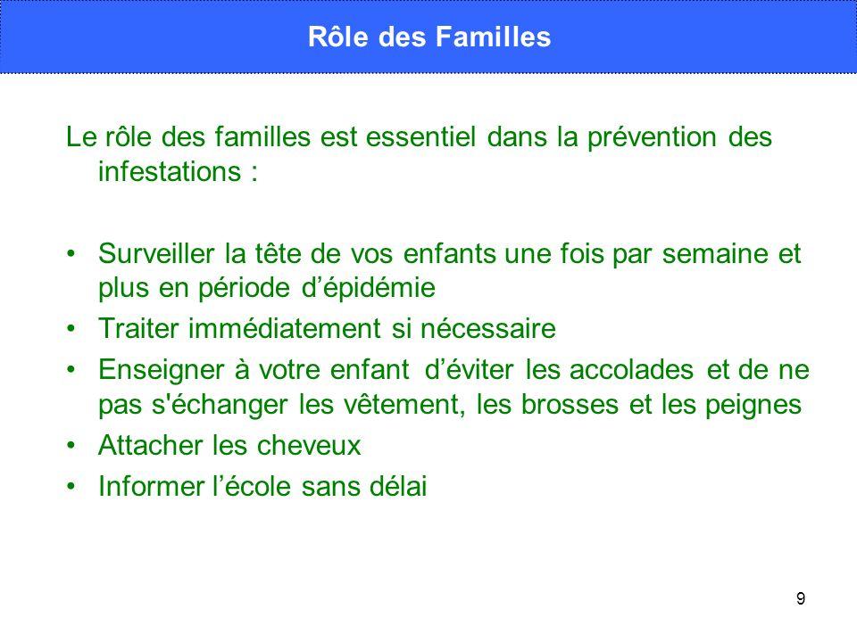 9 Le rôle des familles est essentiel dans la prévention des infestations : Surveiller la tête de vos enfants une fois par semaine et plus en période d