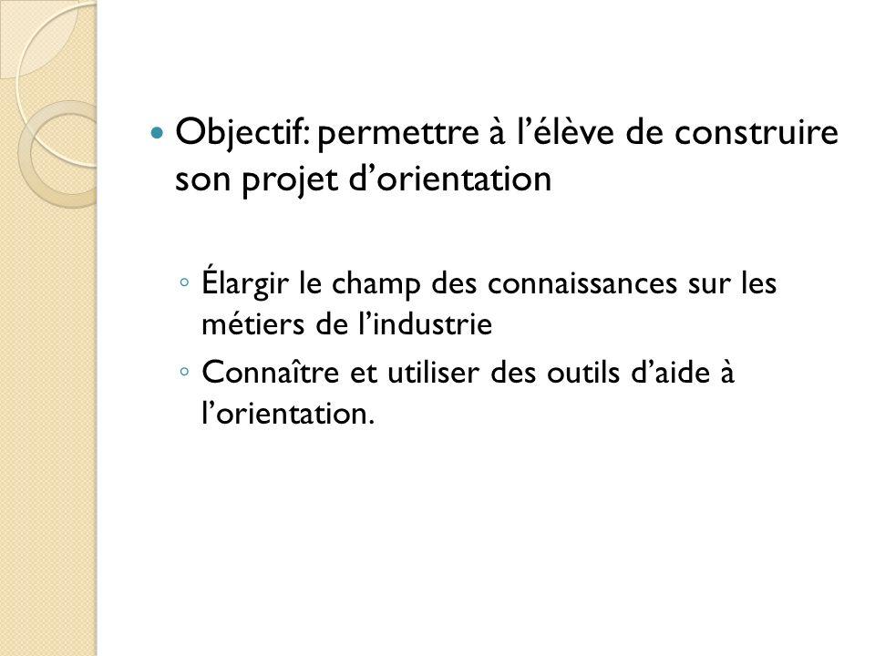 Objectif: permettre à lélève de construire son projet dorientation Élargir le champ des connaissances sur les métiers de lindustrie Connaître et utiliser des outils daide à lorientation.