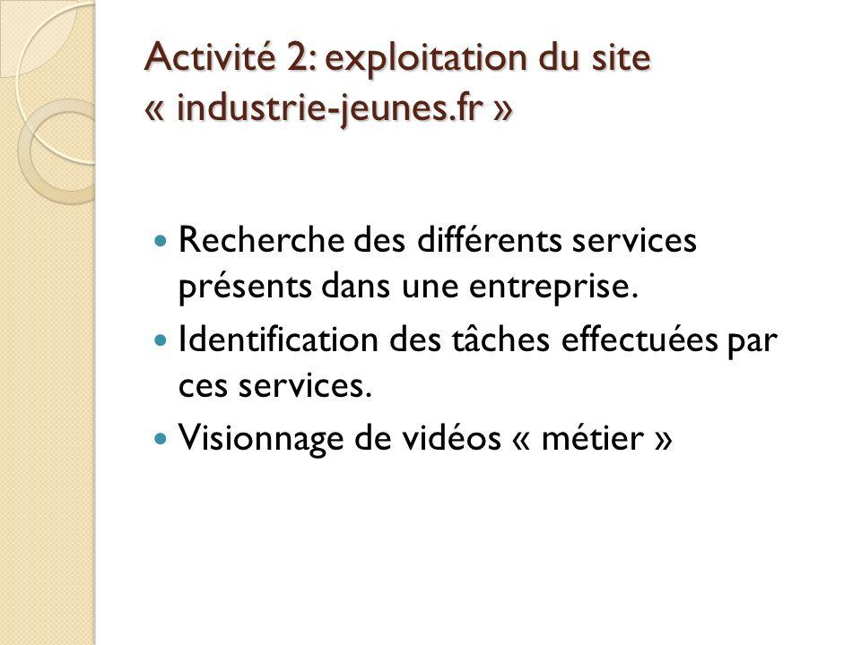 Activité 2: exploitation du site « industrie-jeunes.fr » Recherche des différents services présents dans une entreprise.