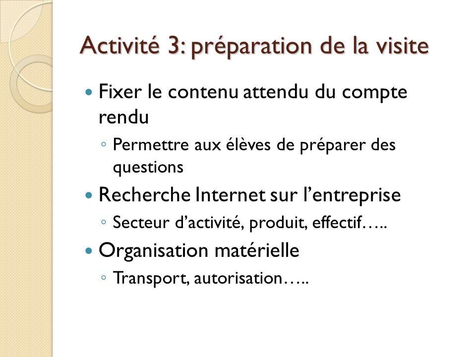 Activité 3: préparation de la visite Fixer le contenu attendu du compte rendu Permettre aux élèves de préparer des questions Recherche Internet sur lentreprise Secteur dactivité, produit, effectif…..