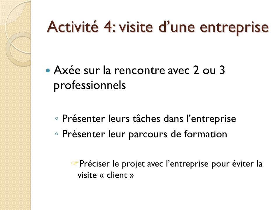 Activité 4: visite dune entreprise Axée sur la rencontre avec 2 ou 3 professionnels Présenter leurs tâches dans lentreprise Présenter leur parcours de formation Préciser le projet avec lentreprise pour éviter la visite « client »