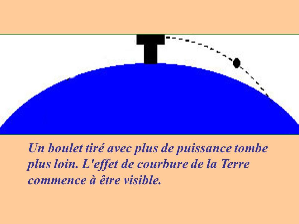 16 Un boulet tiré avec plus de puissance tombe plus loin. L'effet de courbure de la Terre commence à être visible.