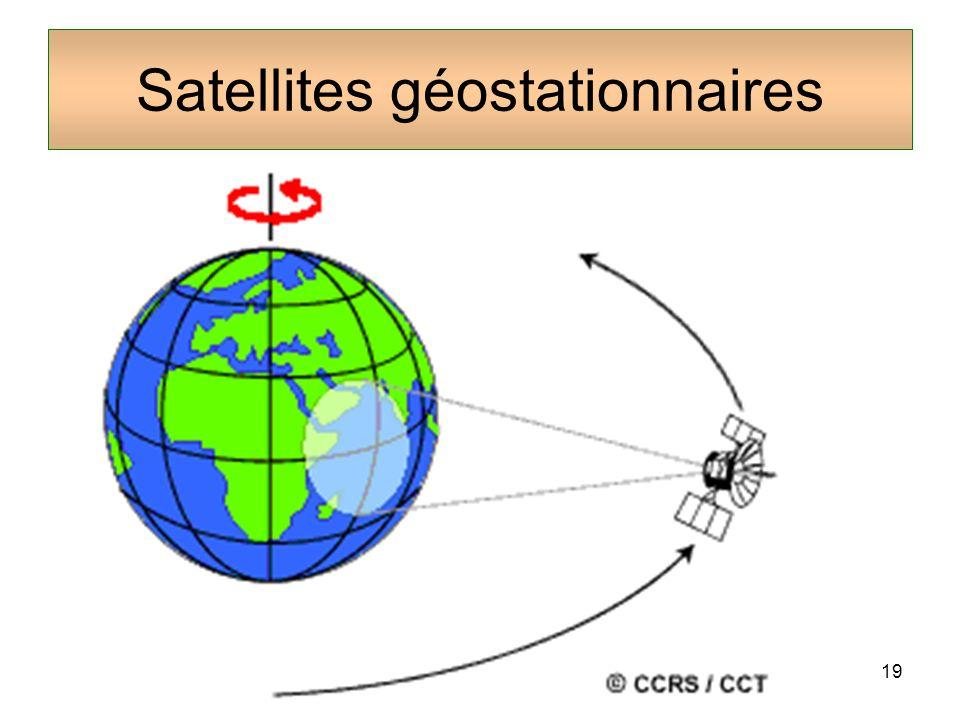 19 Satellites géostationnaires