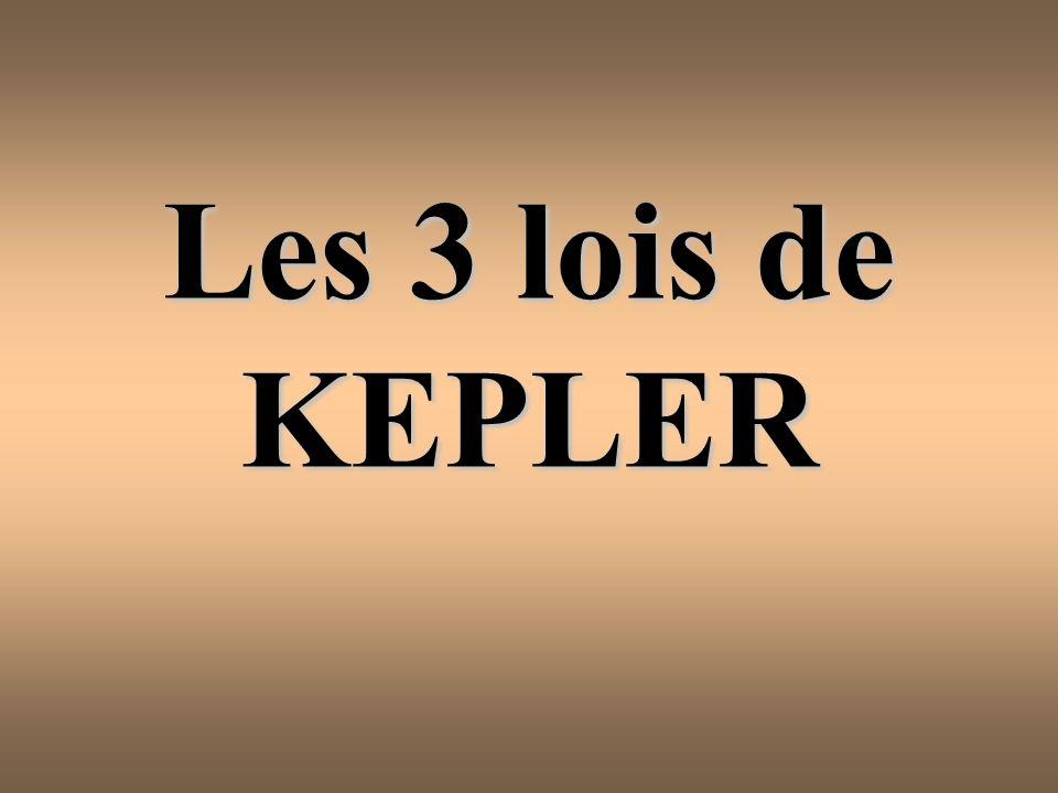 2 Les 3 lois de KEPLER