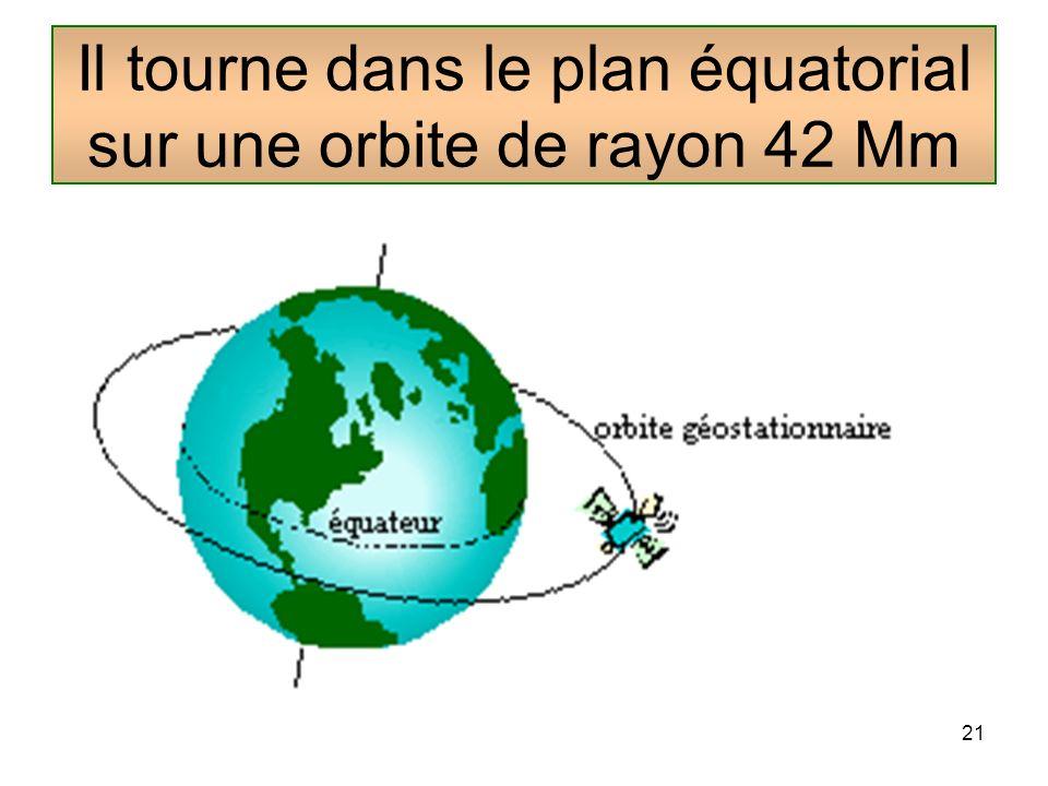 21 Il tourne dans le plan équatorial sur une orbite de rayon 42 Mm