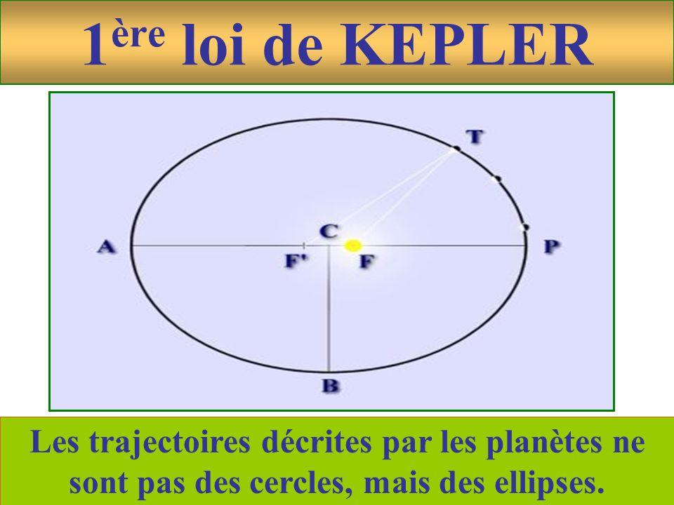 3 1 ère loi de KEPLER Les trajectoires décrites par les planètes ne sont pas des cercles, mais des ellipses.