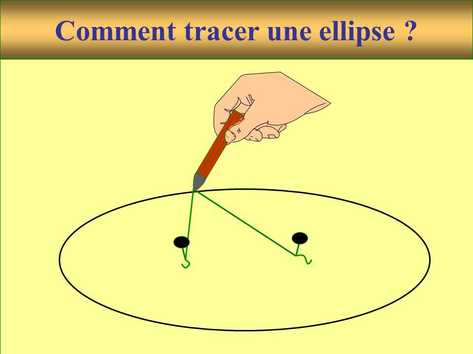 5 F, F : foyers de l ellipse.Le Soleil est en F.
