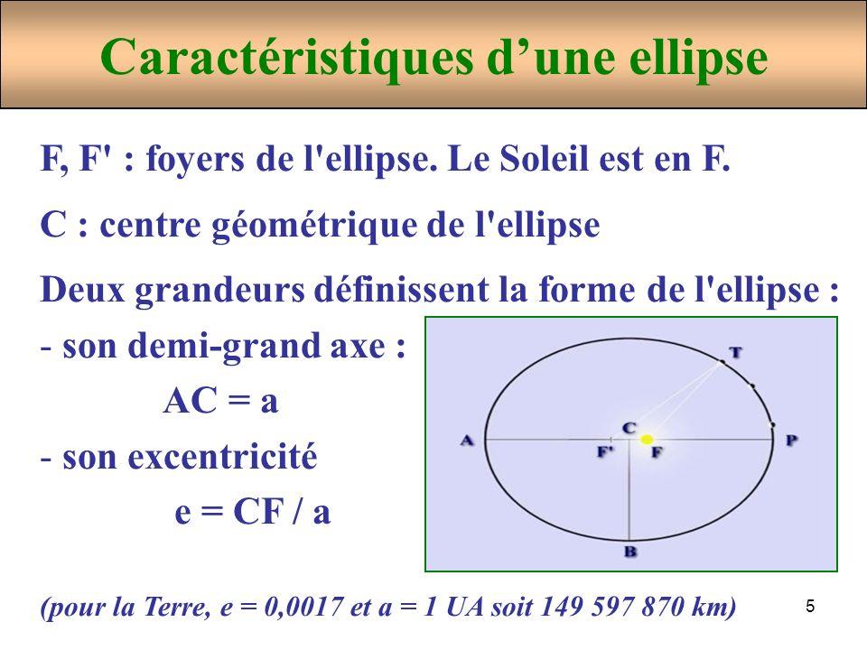 5 F, F' : foyers de l'ellipse. Le Soleil est en F. C : centre géométrique de l'ellipse Deux grandeurs définissent la forme de l'ellipse : - son demi-g