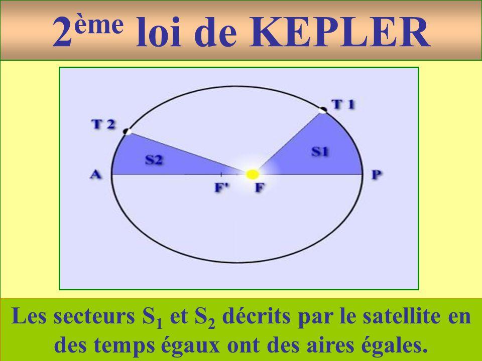 6 2 ème loi de KEPLER Les secteurs S 1 et S 2 décrits par le satellite en des temps égaux ont des aires égales.