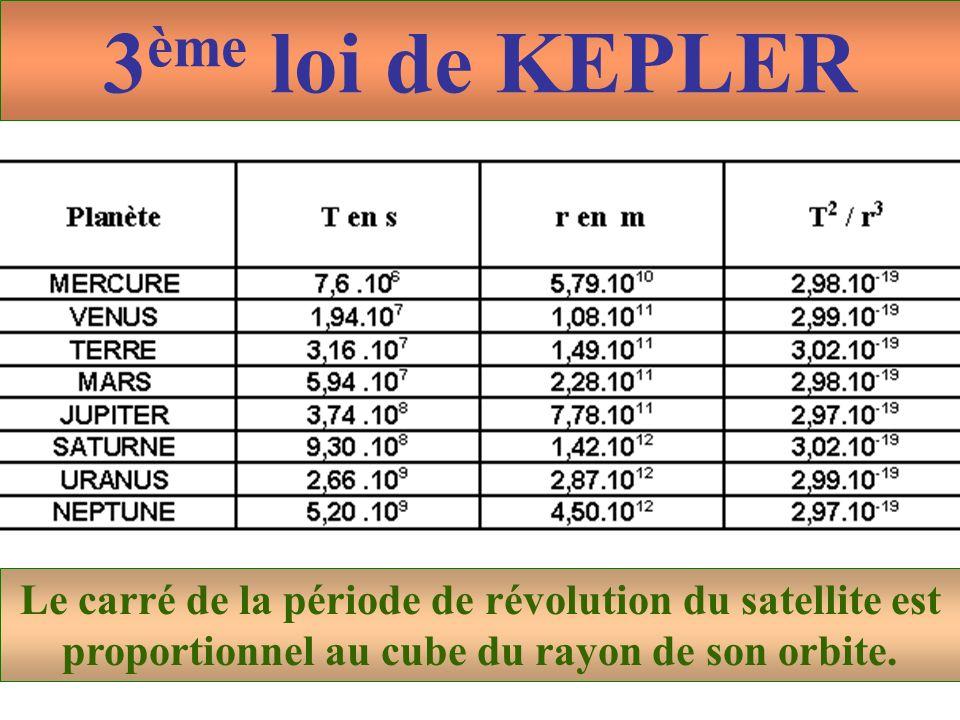7 3 ème loi de KEPLER Le carré de la période de révolution du satellite est proportionnel au cube du rayon de son orbite.