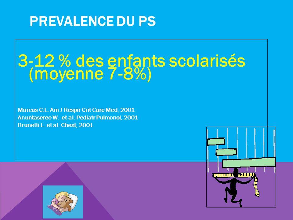 PREVALENCE DU PS 3-12 % des enfants scolarisés (moyenne 7-8%) Marcus C.L. Am J Respir Crit Care Med, 2001 Anuntaseree W. et al. Pediatr Pulmonol, 2001