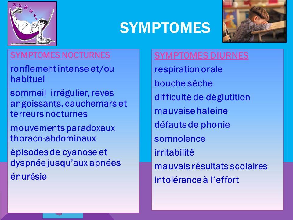 SYMPTOMES SYMPTOMES NOCTURNES ronflement intense et/ou habituel sommeil irrégulier, reves angoissants, cauchemars et terreurs nocturnes mouvements par
