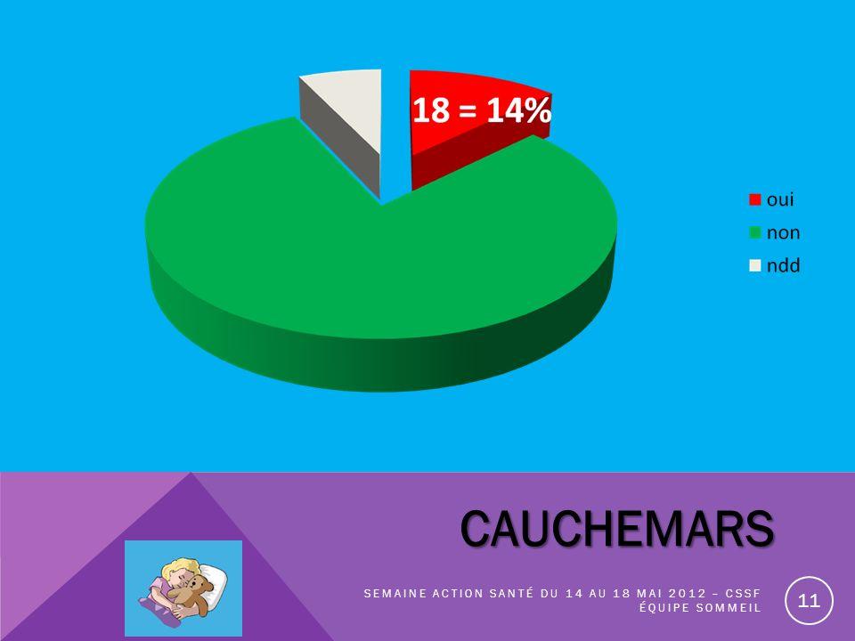 11 SEMAINE ACTION SANTÉ DU 14 AU 18 MAI 2012 – CSSF ÉQUIPE SOMMEIL CAUCHEMARS